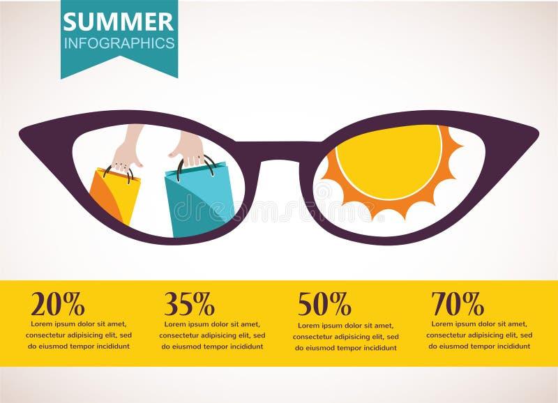 Infographics θερινής πώλησης απεικόνιση αποθεμάτων