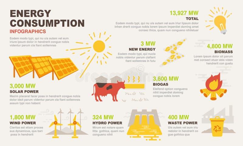 Infographics κατανάλωσης ενέργειας - απεικόνιση απεικόνιση αποθεμάτων