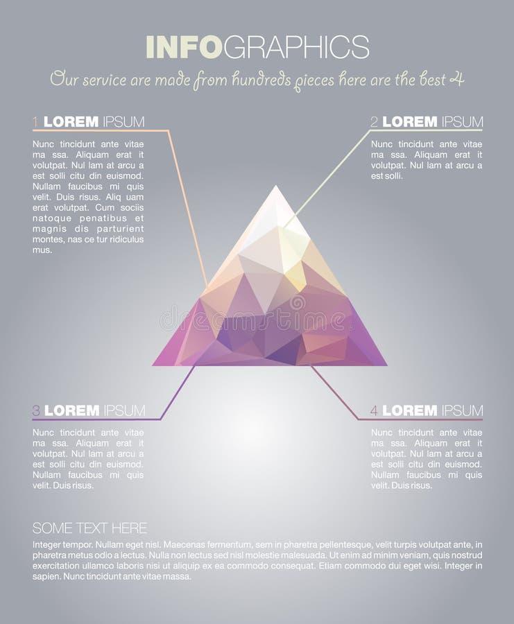 Infographics με το πολύγωνο στο τρίγωνο διανυσματική απεικόνιση