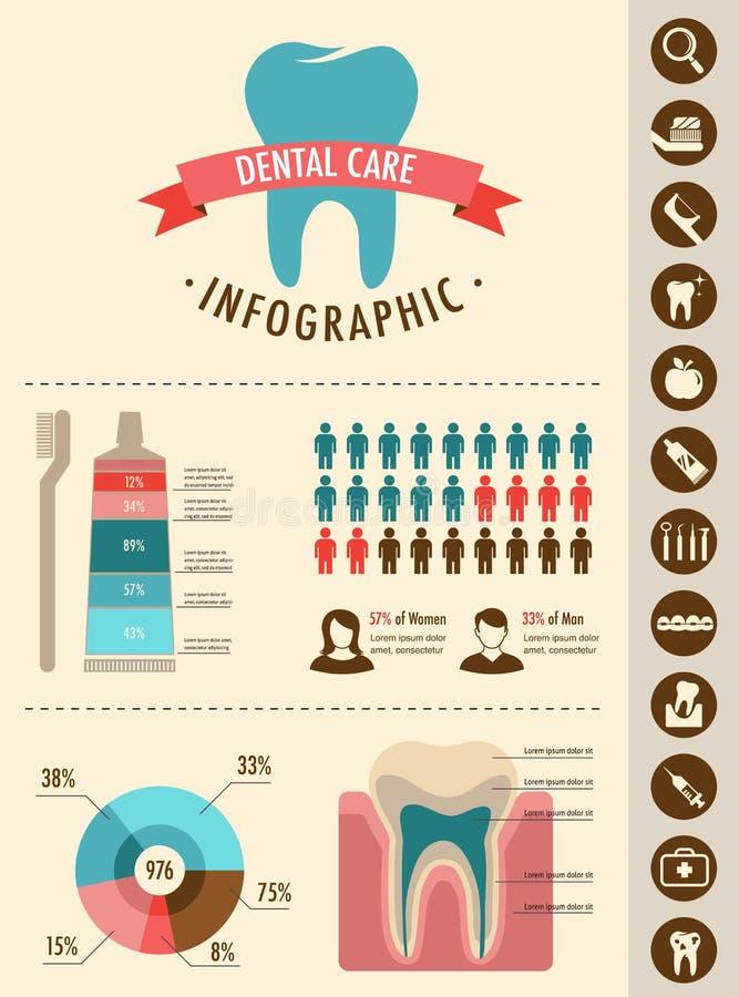 Infographics οδοντικής και προσοχής δοντιών διανυσματική απεικόνιση