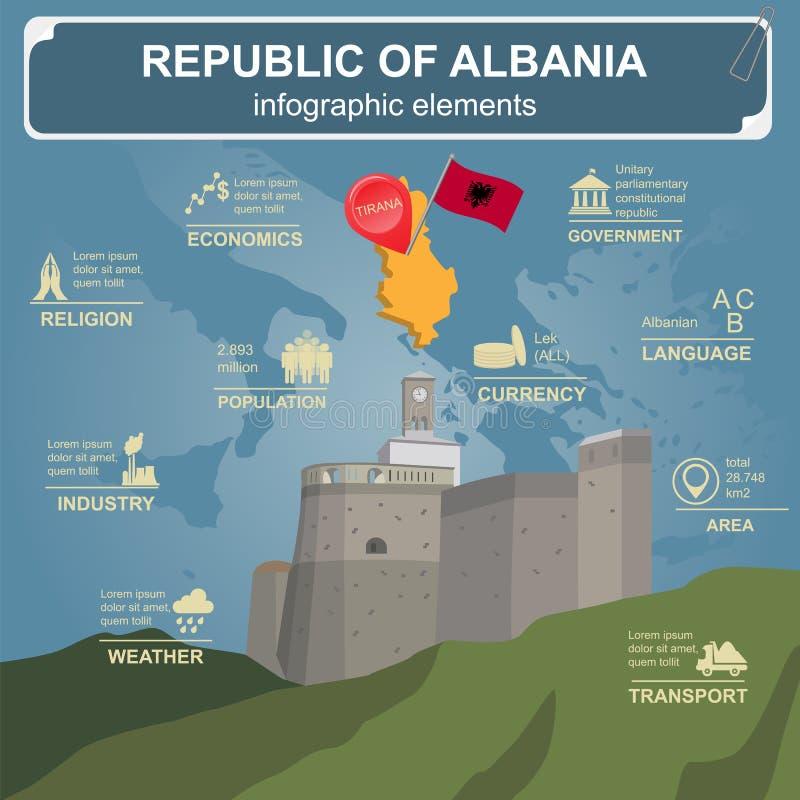 Infographics της Αλβανίας, στατιστικά στοιχεία, θέες διανυσματική απεικόνιση