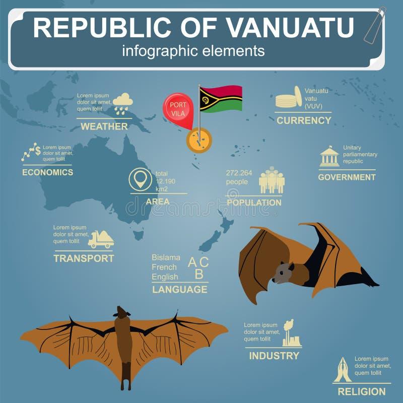 Infographics του Βανουάτου, στατιστικά στοιχεία, θέες Πετώντας αλεπού απεικόνιση αποθεμάτων