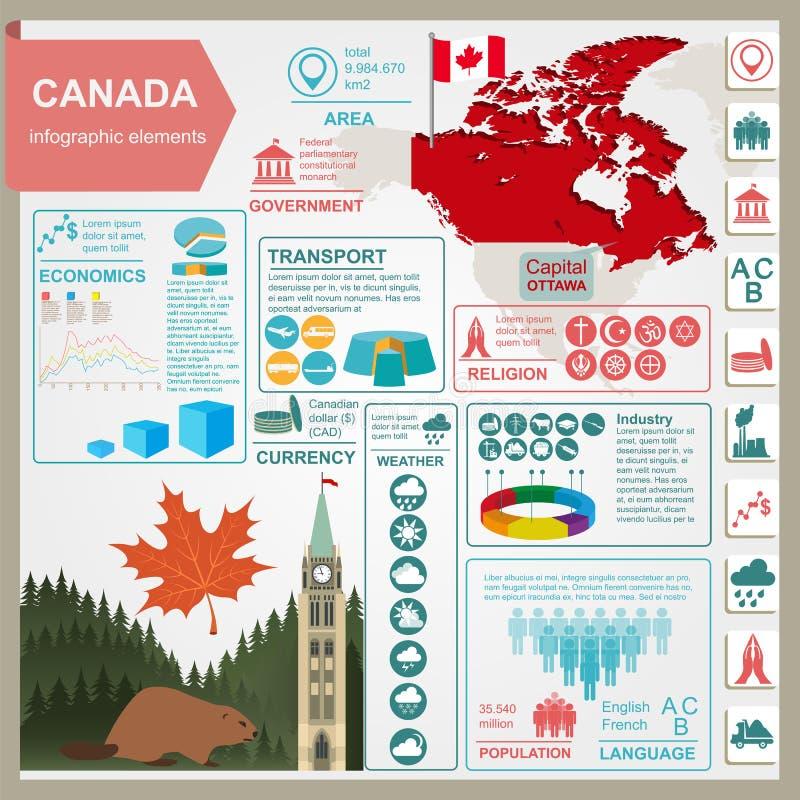 Infographics του Καναδά, στατιστικά στοιχεία, θέες διανυσματική απεικόνιση