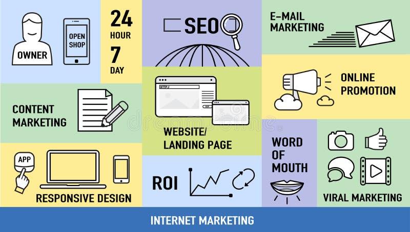 Infographics του μάρκετινγκ Διαδικτύου με το εικονίδιο χαρακτηριστικών γνωρισμάτων, ψηφιακό β ελεύθερη απεικόνιση δικαιώματος