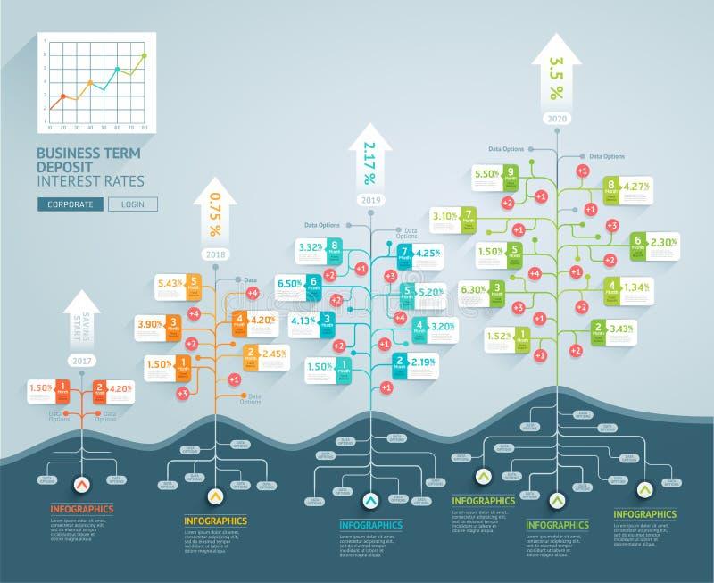 Infographics υπόδειξης ως προς το χρόνο επιχειρησιακών δέντρων ελεύθερη απεικόνιση δικαιώματος