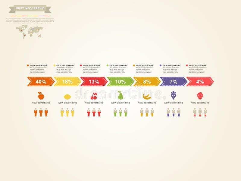 Infographics φρούτων απεικόνιση αποθεμάτων