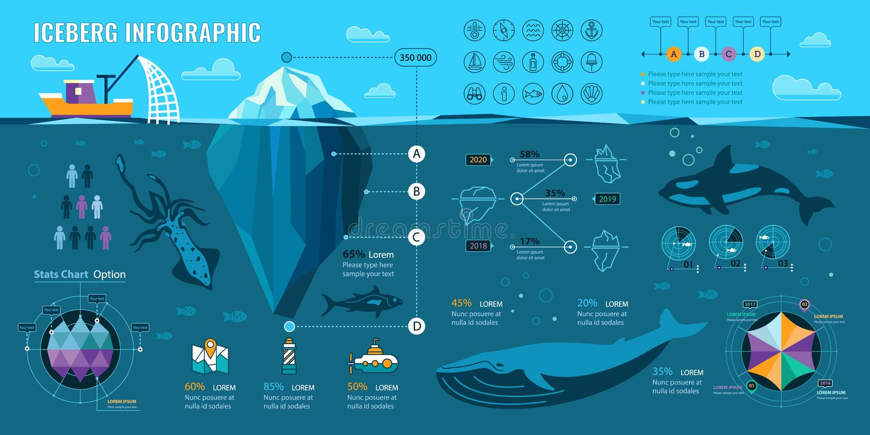 Infographics айсберга бесплатная иллюстрация