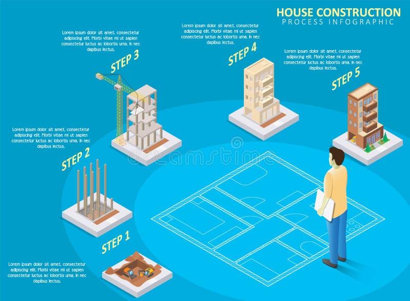 Infographics вектора конструкции дома равновеликое иллюстрация вектора