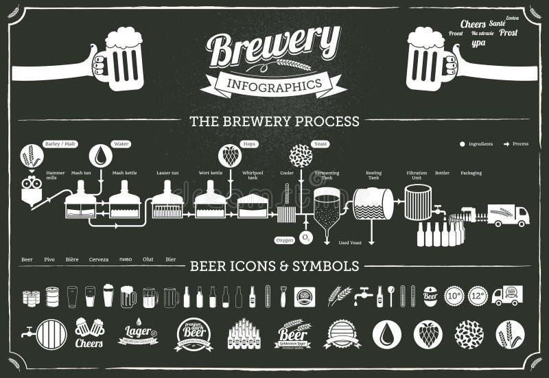 Infographics винзавода - иллюстрации пива иллюстрация вектора