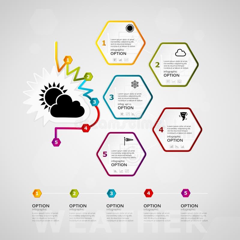 Infographics временной последовательности по погоды иллюстрация вектора