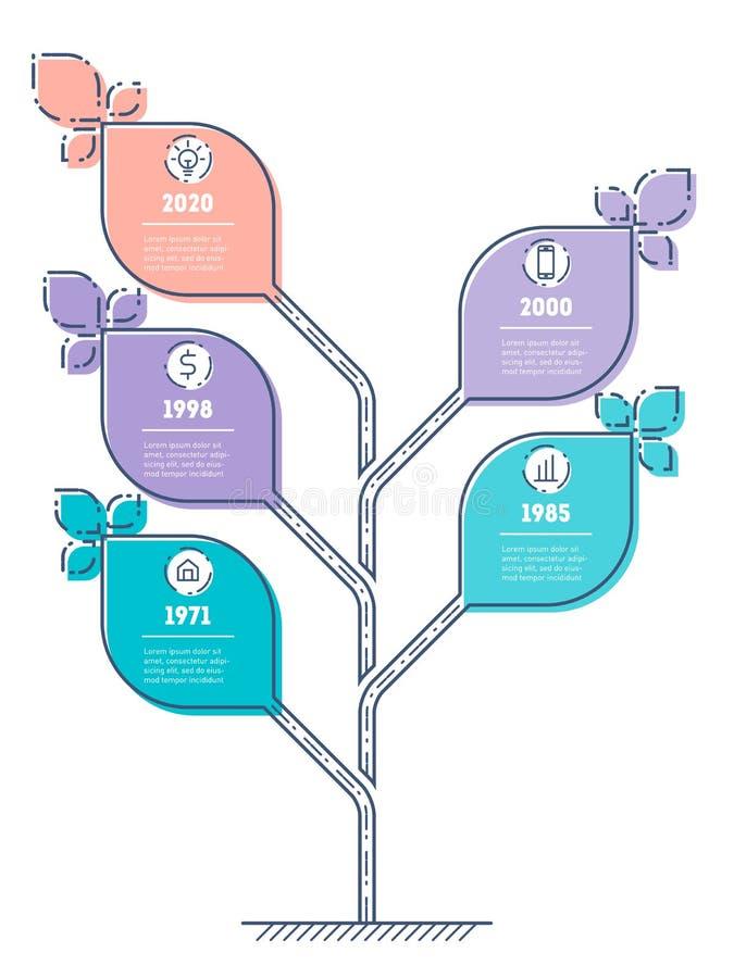 Infographics, диаграммы, значки и оформление сделали в стиле плана Совмещенный с плоским стилем, изумляя дизайны плана Простой, иллюстрация вектора