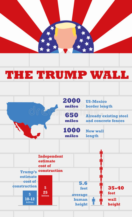 Infographics Дональд Трамп и граница США стена иллюстрация штока