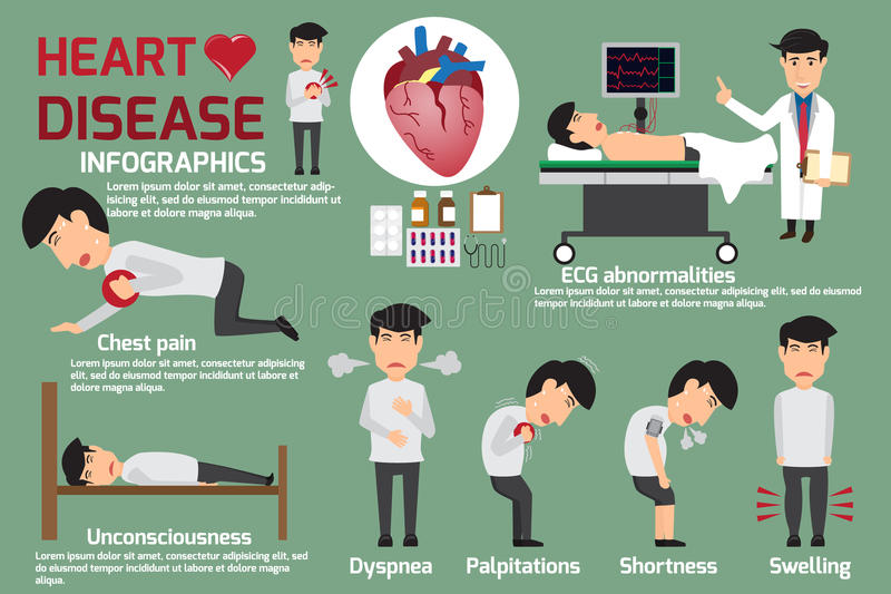 Infographics заболеванием Симптомы сердечной болезни и острой боли p иллюстрация штока