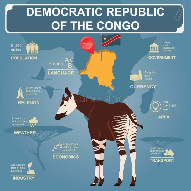 Infographics Конго демократической республики, статистические данные иллюстрация вектора