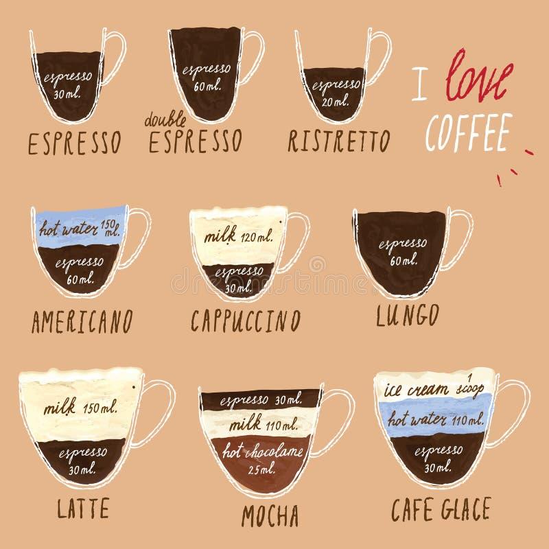Infographics кофе в комплекте иллюстрации вектора стиля коллажа чертежа руки стоковое изображение rf