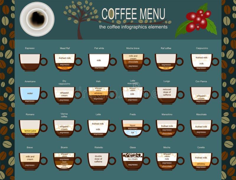 Infographics меню кофе, установило элементы для создавать ваши  иллюстрация штока