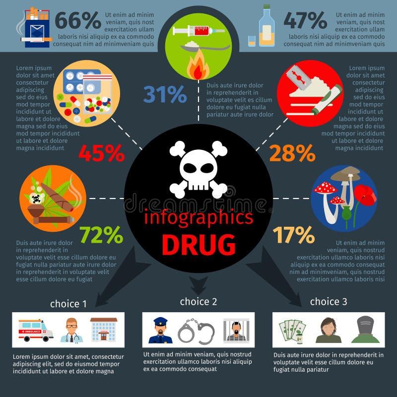 Infographics наркомана лекарства иллюстрация штока