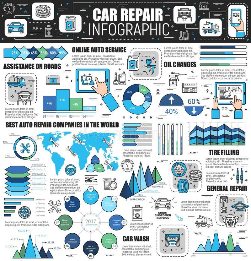 Infographics обслуживания автомобиля, автоматические диаграммы запасных частей иллюстрация штока