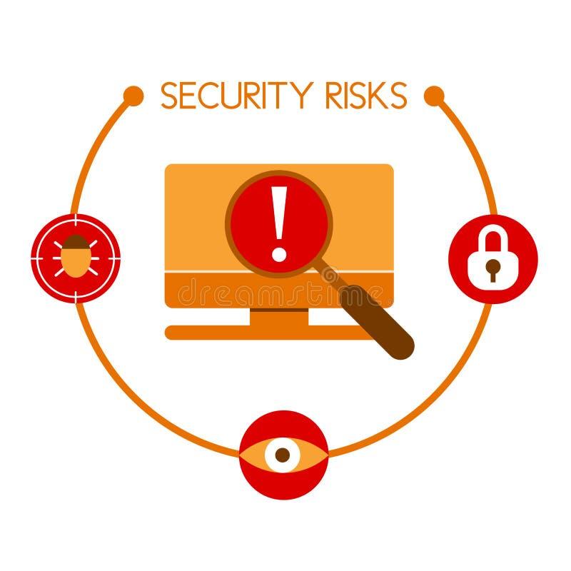 Infographics показывая риски которые обычно связаны к compu иллюстрация штока