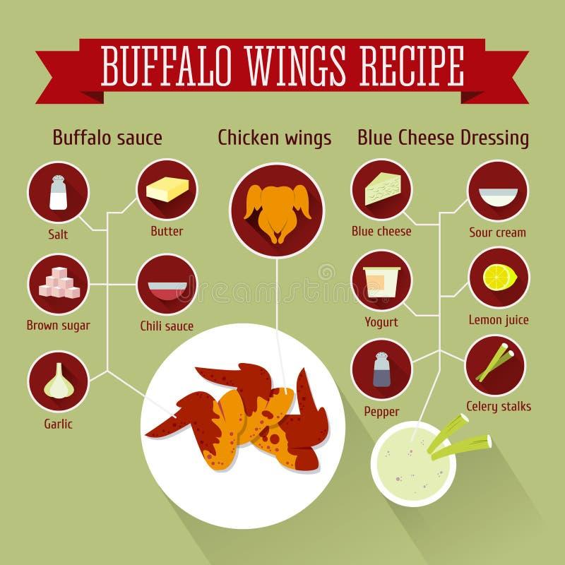 Infographics рецепта крылов буйвола иллюстрация вектора