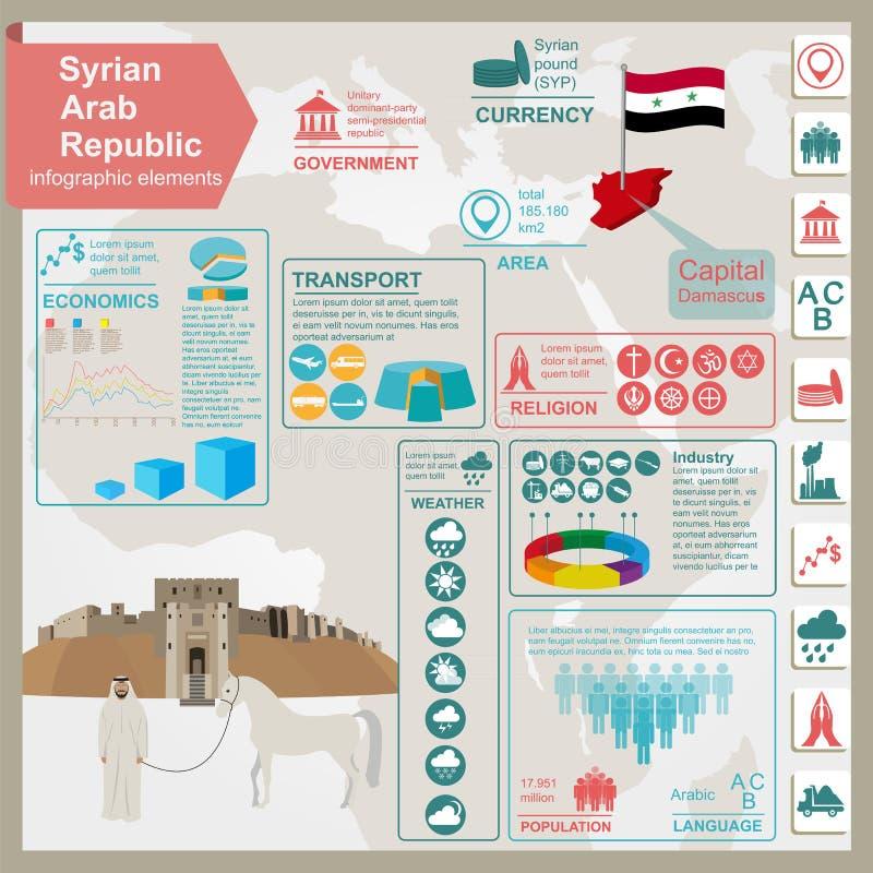 Infographics Сирии, статистические данные, визирования иллюстрация штока