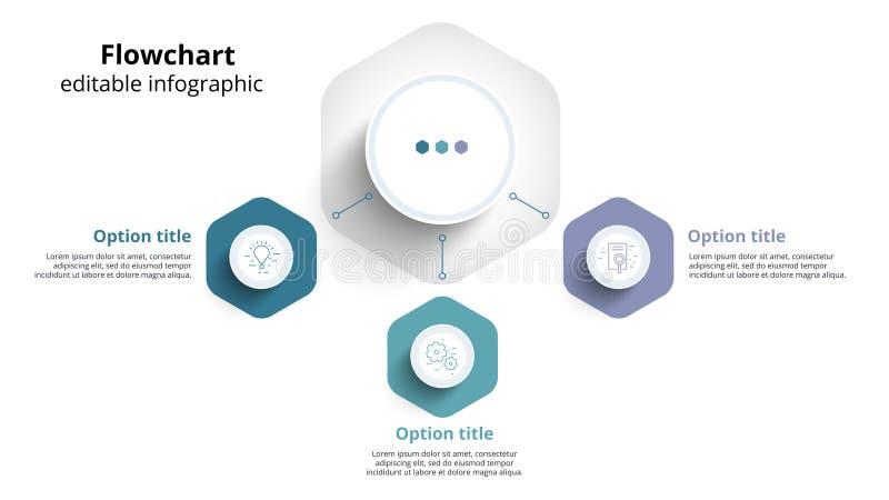 Infographics технологической карты операций бизнес-процесса с 3 этапами шага Circul иллюстрация штока