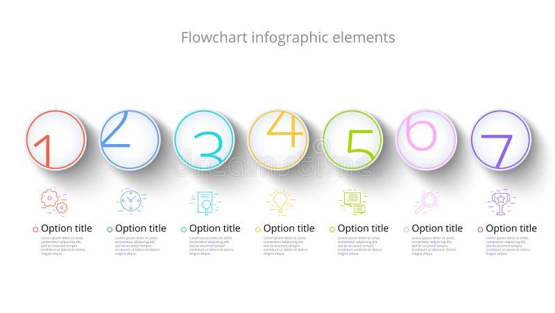 Infographics технологической карты операций бизнес-процесса с 7 этапами шага Circul иллюстрация вектора