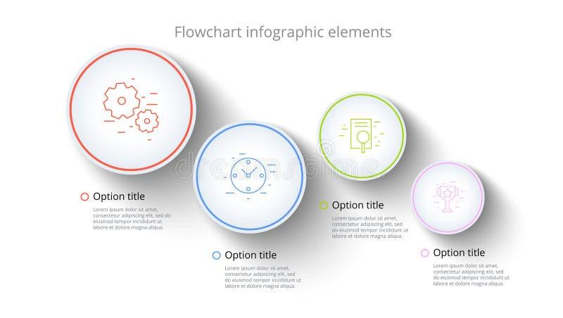 Infographics технологической карты операций бизнес-процесса с 4 этапами шага Circul бесплатная иллюстрация