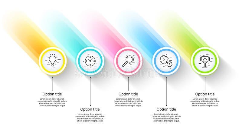 Infographics технологической карты операций бизнес-процесса с 5 этапами шага Circul иллюстрация вектора