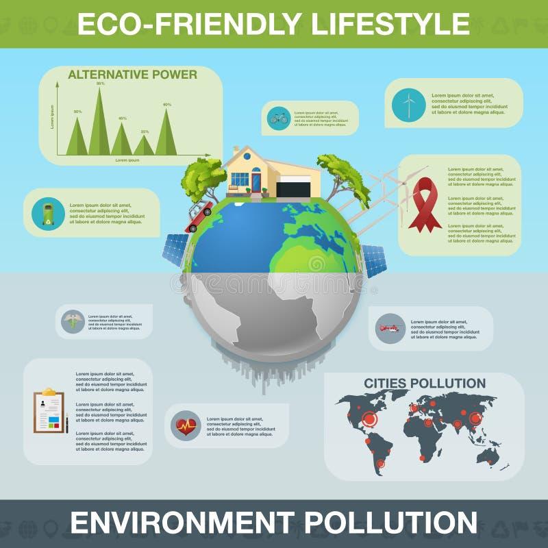 Infographics экологичности также вектор иллюстрации притяжки corel Экологический шаблон с плоскими значками Охрана окружающей сре иллюстрация вектора