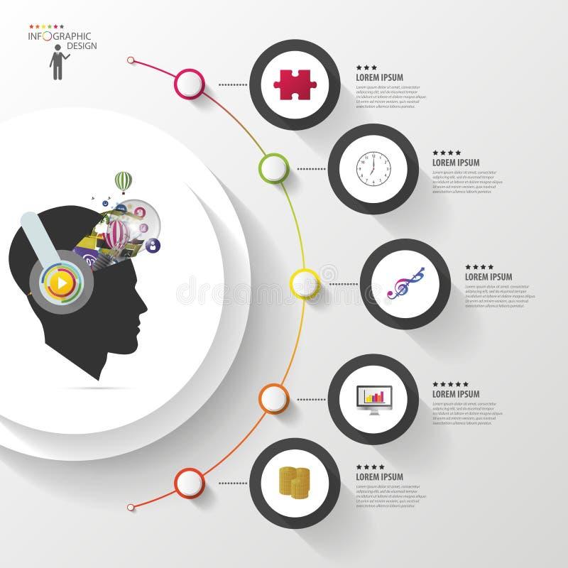Infographics 与耳机的创造性的头脑 与象的现代五颜六色的圈子 也corel凹道例证向量 库存例证