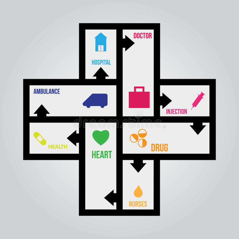 Infographics医疗设计 皇族释放例证