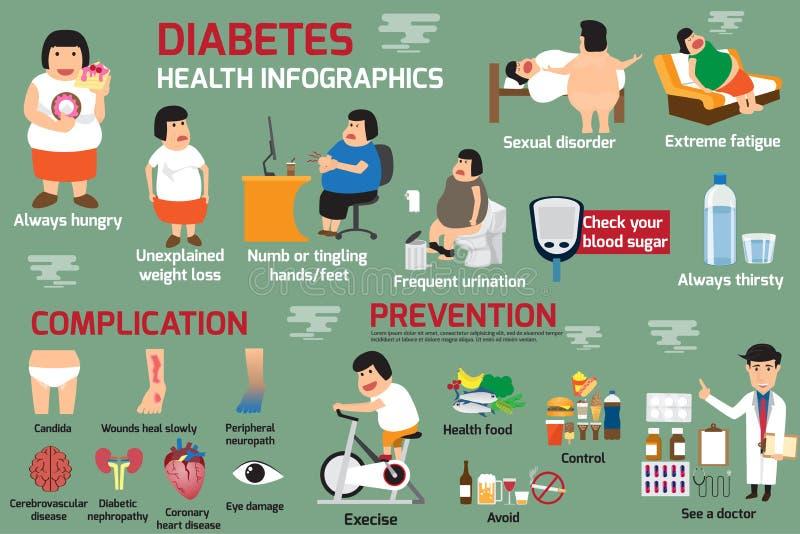 介绍Infographics细节医疗保健概念 向量例证