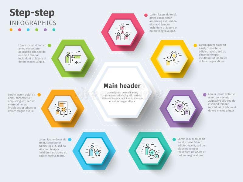 Infographics Ablaufdiagramm des Schrittes des Geschäfts 7 mit Schritt kreist ein BR vektor abbildung