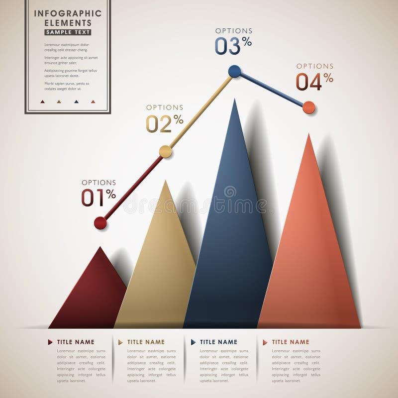 Infographics abstracto de la carta de la línea y del triángulo libre illustration