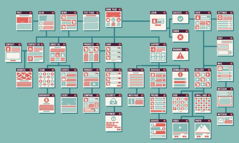 Infographics abstracto del vector del sitemap del sitio web stock de ilustración