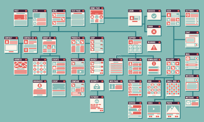 Infographics abstrait de vecteur de plan du site de site Web illustration stock