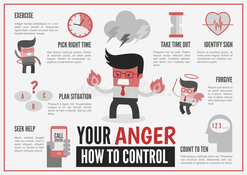 Infographics about anger management. Infographics cartoon character about anger management vector illustration
