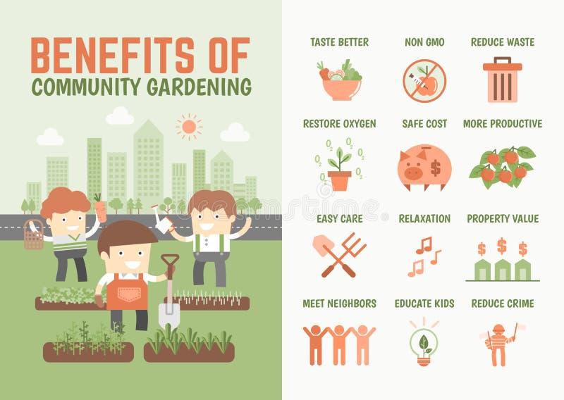 Infographics au sujet des avantages du jardinage de la communauté