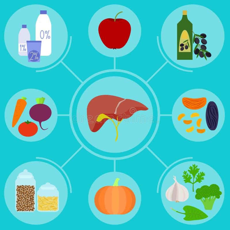 Infographics av mat för sund lever royaltyfri illustrationer