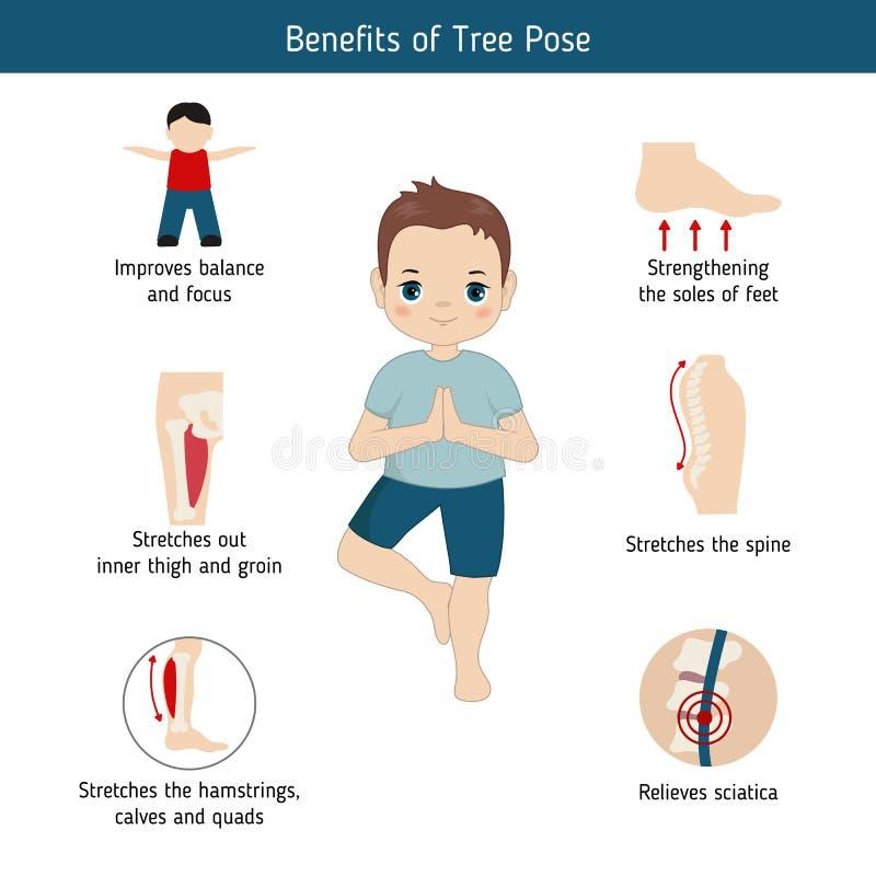 Infographics av yoga poserar stock illustrationer