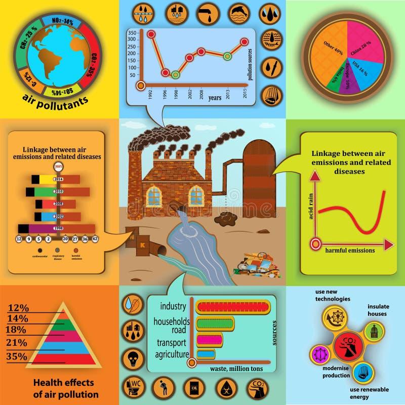 Infographics bestaat uit vensters met grafieken, diagrammen, pictogrammen stock illustratie