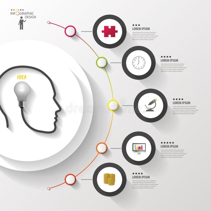 Infographics Cabeça com bulbo Círculo colorido moderno com ícones Vetor ilustração stock