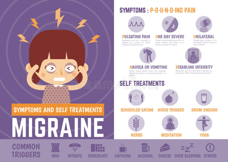 infographics cartoon character about migraine signs and self treatments vector illustration