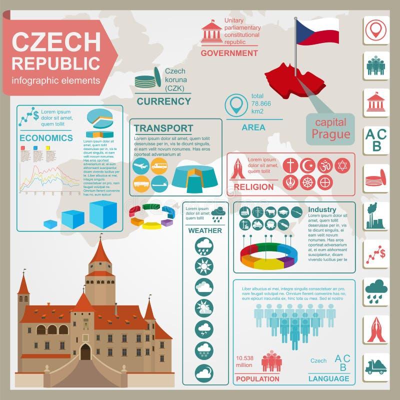 Infographics checo, datos estadísticos, vistas libre illustration