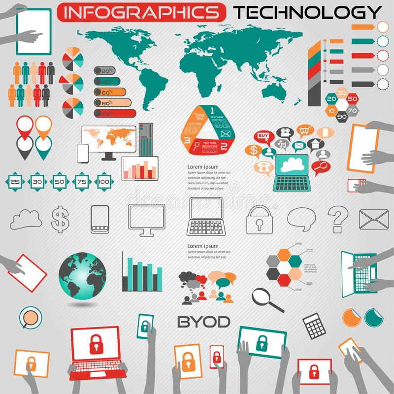 Infographics Computer Technology and BYOD. All objects grouped separately and easy to edit EPS10 source map ref NASA stock illustration