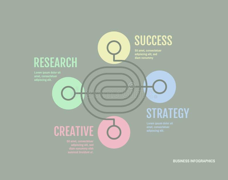 Infographics?? r 能为工作流程布局,图,企业步选择使用和 皇族释放例证
