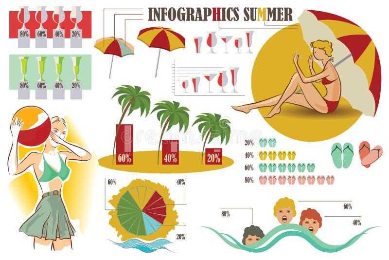 Infographics courant de vecteur Éléments de conception sur le thème des vacances illustration stock