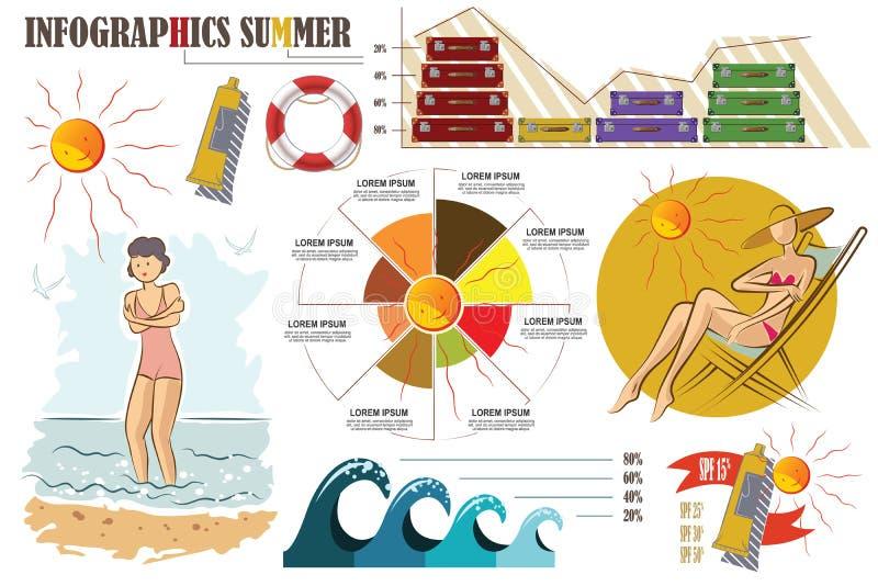 Infographics courant de vecteur Éléments de conception sur le thème des vacances illustration libre de droits