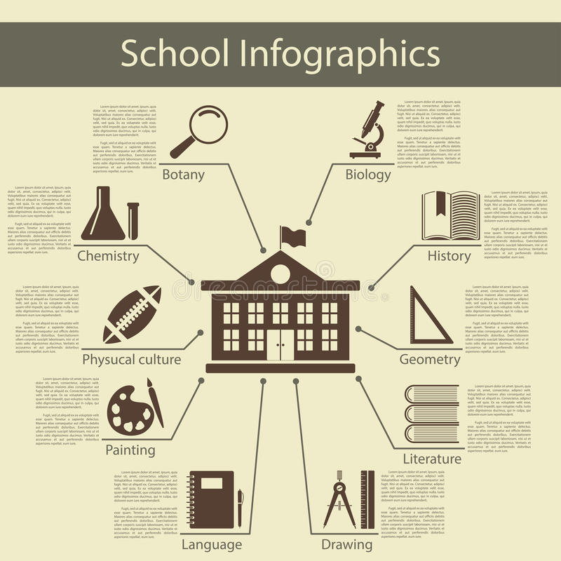 Infographics d'école illustration de vecteur